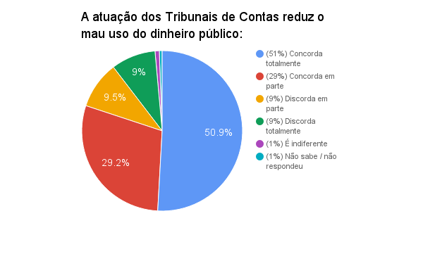 chart (4)