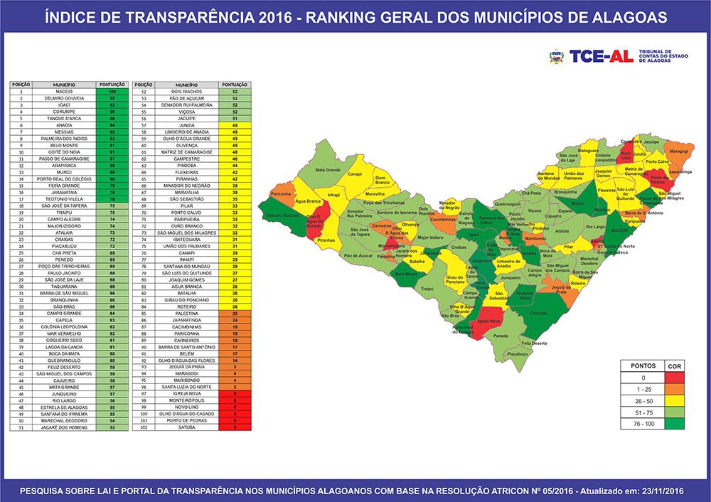 transparencia_-_municipios_al_2016_ok